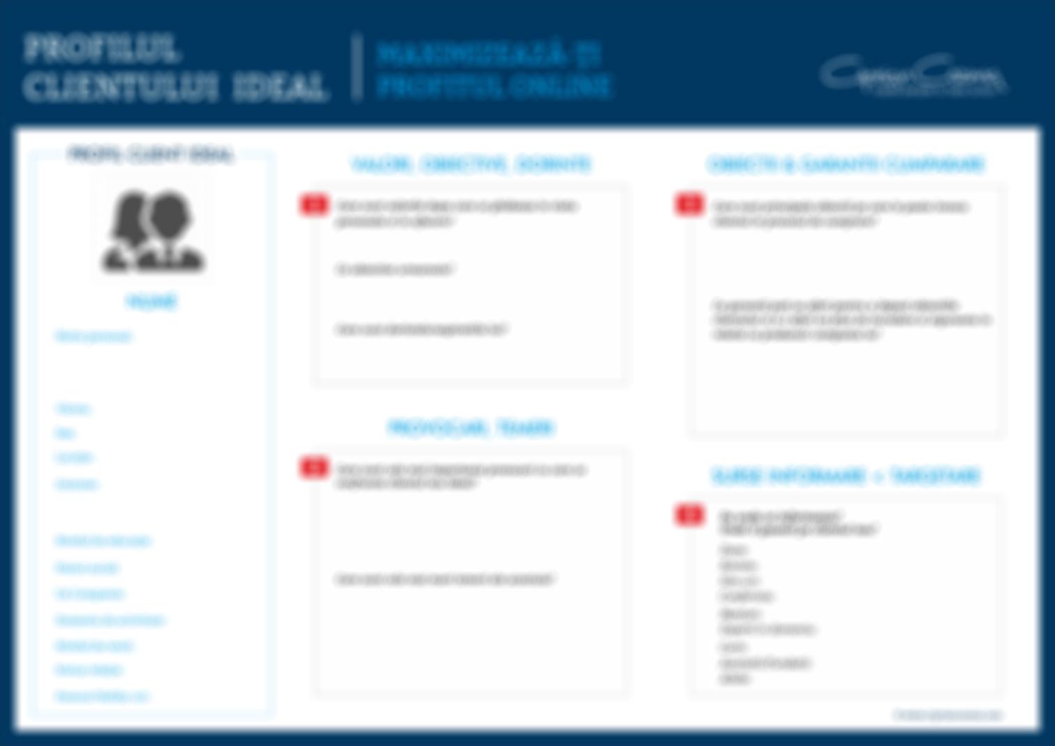 Profil client ideal - Sablon